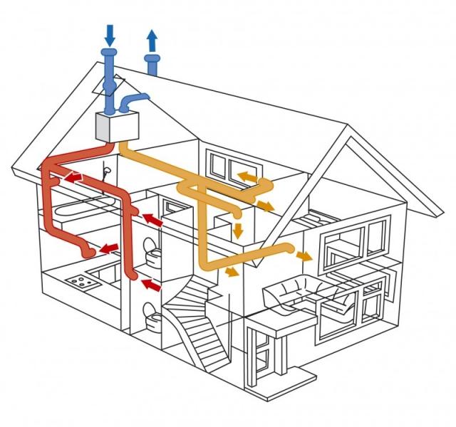 JAUNOJO INŽINIERIAUS MOKYKLA: Mažai energijos vartojančio pastato aprūpinimas energija taikant atsinaujinančios energijos technologijas